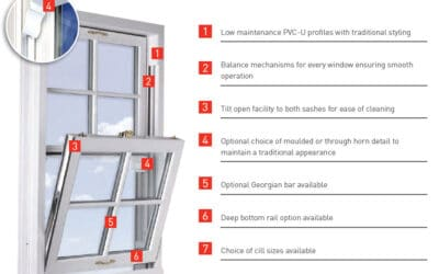 uPVC Sash Windows Specifications