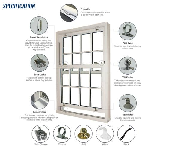 Upvc Windows Specification